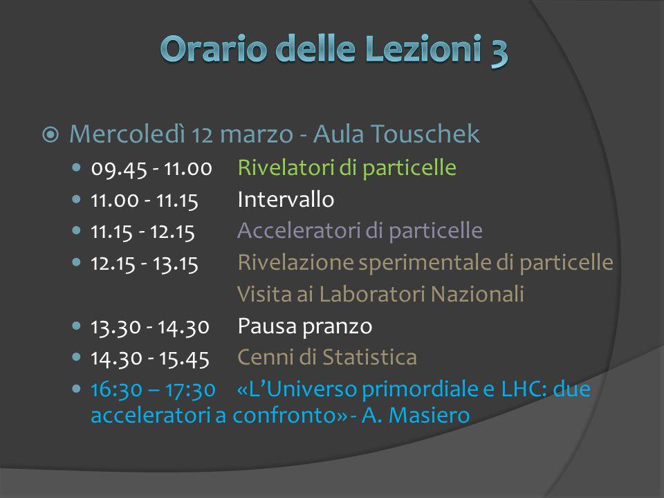  Mercoledì 12 marzo - Aula Touschek 09.45 - 11.00Rivelatori di particelle 11.00 - 11.15Intervallo 11.15 - 12.15Acceleratori di particelle 12.15 - 13.15Rivelazione sperimentale di particelle Visita ai Laboratori Nazionali 13.30 - 14.30Pausa pranzo 14.30 - 15.45Cenni di Statistica 16:30 – 17:30«L'Universo primordiale e LHC: due acceleratori a confronto» - A.