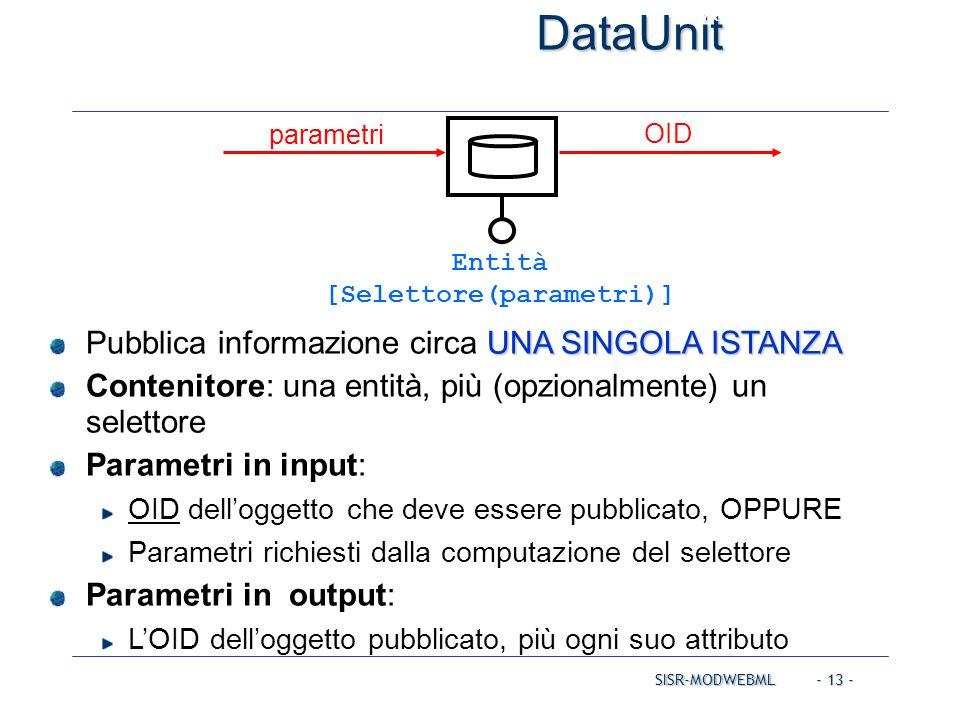 SISR-MODWEBML - 13 - DataUnit UNA SINGOLA ISTANZA Pubblica informazione circa UNA SINGOLA ISTANZA Contenitore: una entità, più (opzionalmente) un sele