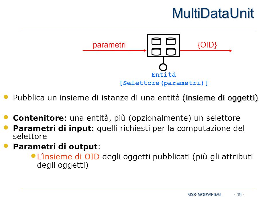 SISR-MODWEBML - 15 - MultiDataUnit (insieme di oggetti) Pubblica un insieme di istanze di una entità (insieme di oggetti) Contenitore: una entità, più