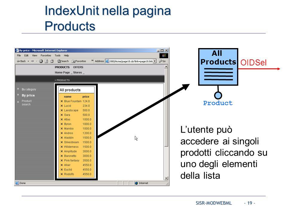 SISR-MODWEBML - 19 - IndexUnit nella pagina Products L'utente può accedere ai singoli prodotti cliccando su uno degli elementi della lista CASO DI STU