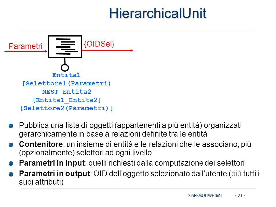 SISR-MODWEBML - 21 - HierarchicalUnit Pubblica una lista di oggetti (appartenenti a più entità) organizzati gerarchicamente in base a relazioni defini
