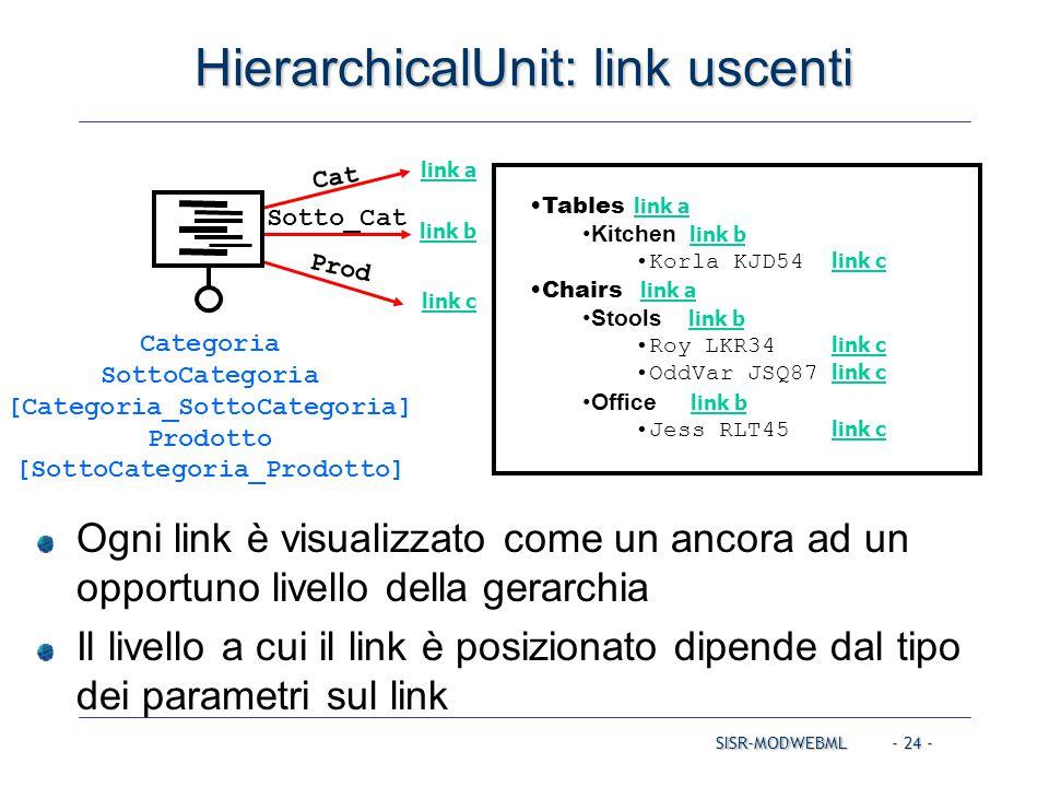 SISR-MODWEBML - 24 - HierarchicalUnit: link uscenti Ogni link è visualizzato come un ancora ad un opportuno livello della gerarchia Il livello a cui i