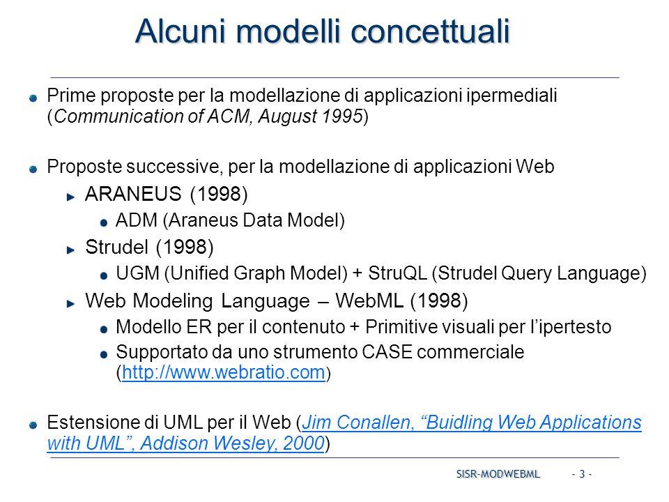 SISR-MODWEBML - 4 - WebML – concetti di base Applicazione Web= Dati + Ipertesto + Presentazione struttura del contenuto entità, relazioni composizione + navigazione + personalizzazione unità, pagine, link, site view presentazione stili