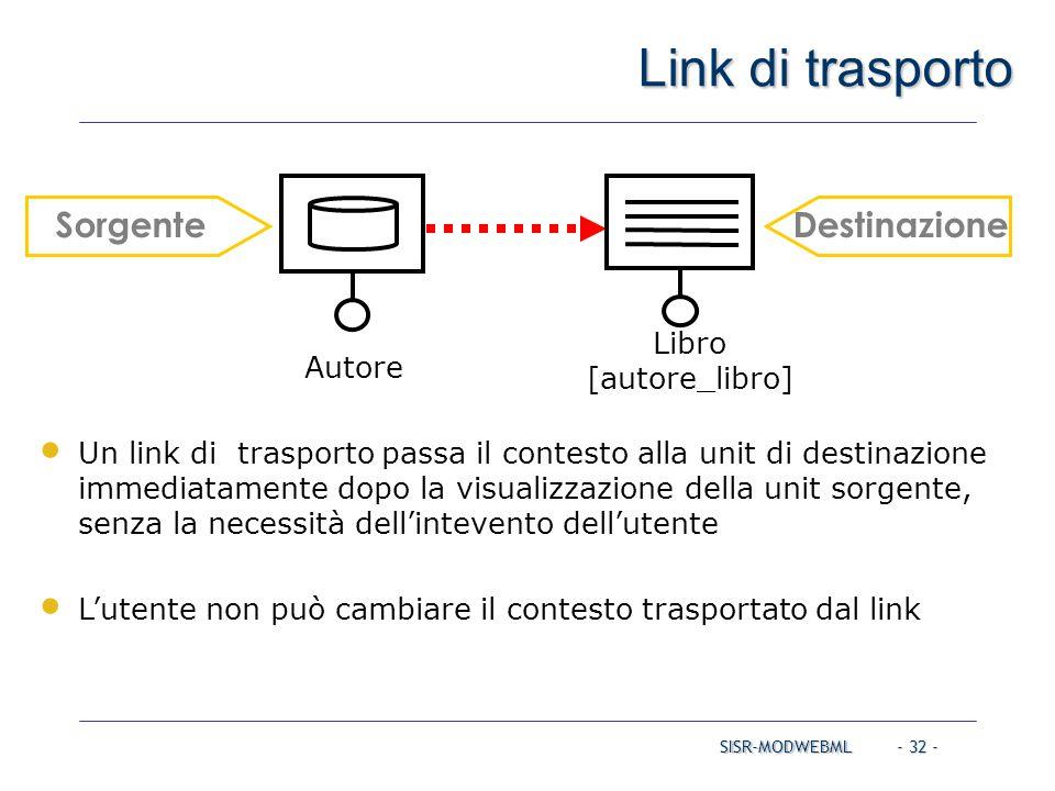 SISR-MODWEBML - 32 - Link di trasporto Autore Libro [autore_libro] Un link di trasporto passa il contesto alla unit di destinazione immediatamente dop