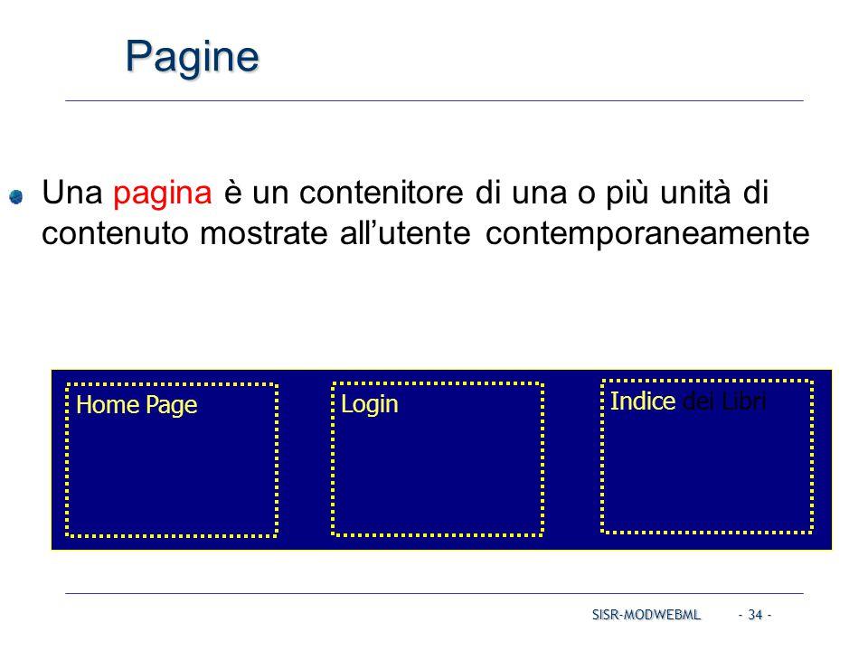 SISR-MODWEBML - 34 - Pagine Una pagina è un contenitore di una o più unità di contenuto mostrate all'utente contemporaneamente MODELLO DI IPERTESTO Ho