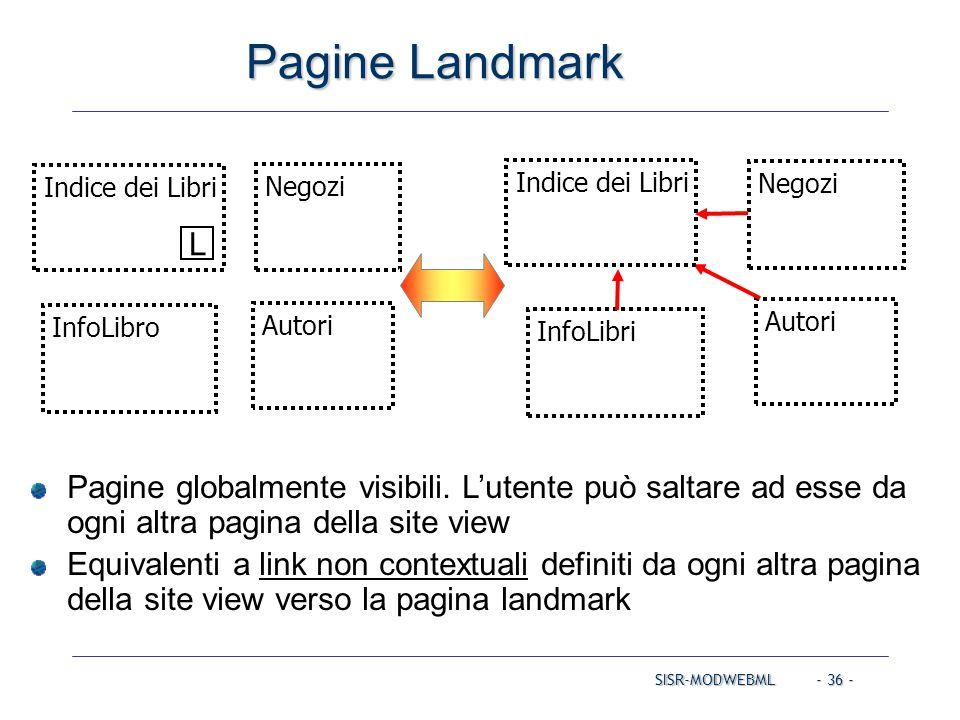 SISR-MODWEBML - 36 - Pagine Landmark Pagine globalmente visibili. L'utente può saltare ad esse da ogni altra pagina della site view Equivalenti a link