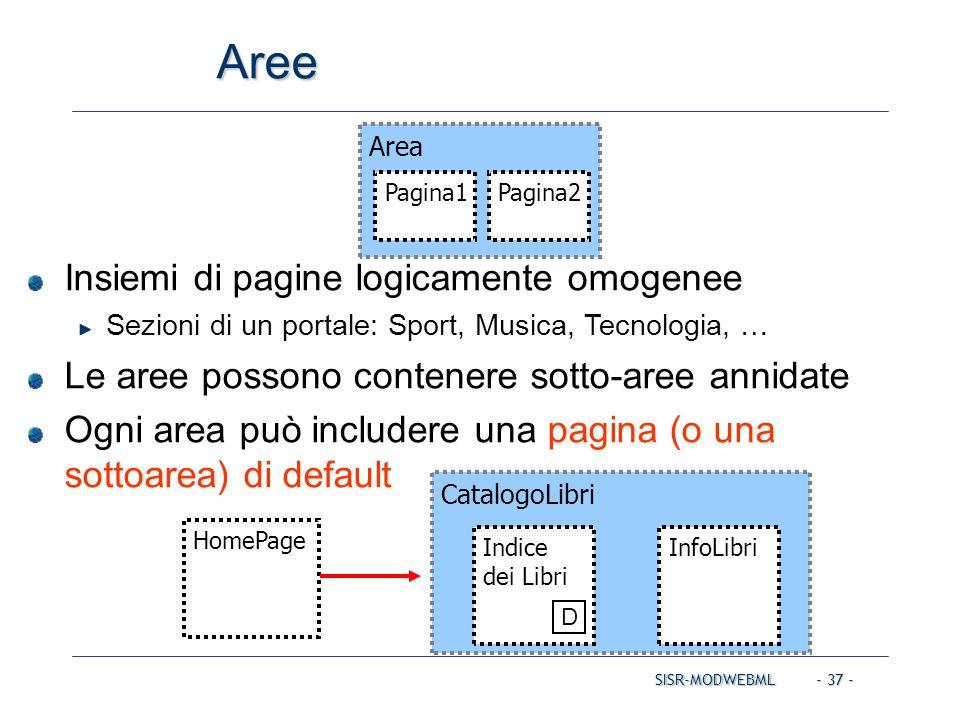 SISR-MODWEBML - 37 - Aree Insiemi di pagine logicamente omogenee Sezioni di un portale: Sport, Musica, Tecnologia, … Le aree possono contenere sotto-a