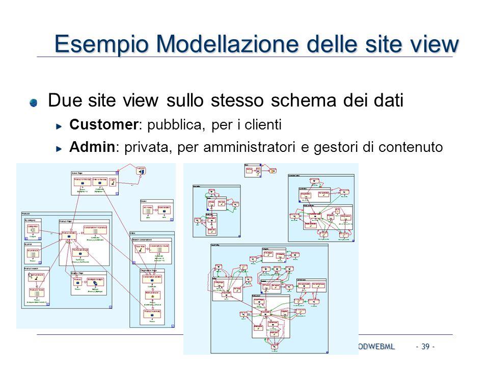 SISR-MODWEBML - 39 - Esempio Modellazione delle site view Due site view sullo stesso schema dei dati Customer: pubblica, per i clienti Admin: privata,