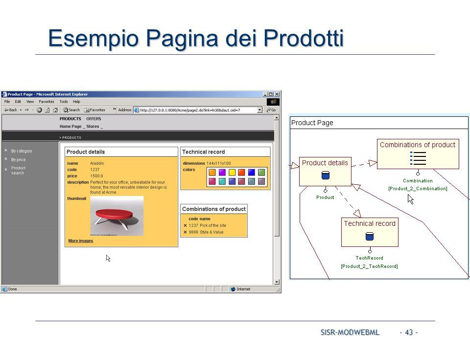 SISR-MODWEBML - 43 - Esempio Pagina dei Prodotti CASO DI STUDIO