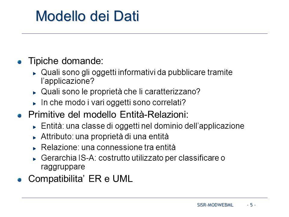 SISR-MODWEBML - 6 - Notazione grafica (ER/UML) MODELLO DEI DATI Ogni entità identificata da un Object Identifier (OID), non rappresentato esplicitamente nello schema Entità2Entità1 SottoEntità attributo1