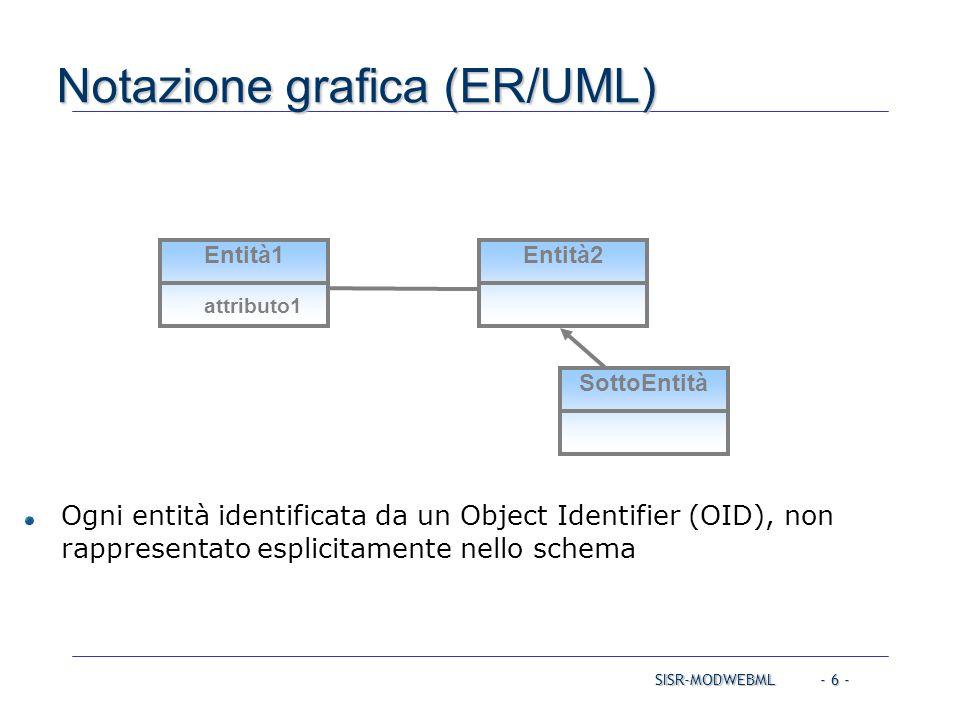 SISR-MODWEBML - 7 - Modello di Ipertesto: obiettivi Modellazione ad alto livello del front-end di una applicazione Web dinamica e delle interazioni con la logica e i dati del back-end Utilizzo di una notazione visuale semplice ma formale Generazione automatica di template di pagine dinamiche e di interrogazioni per l'accesso e la manipolazione dei dati MODELLO DI IPERTESTO