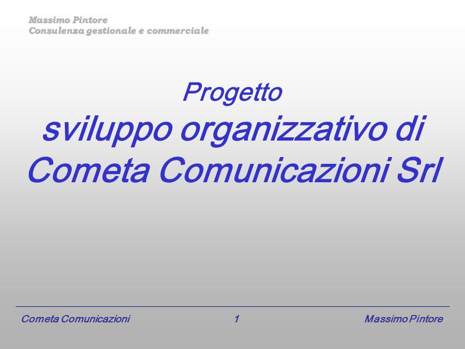 Cometa Comunicazioni 1 Massimo Pintore Progetto sviluppo organizzativo di Cometa Comunicazioni Srl