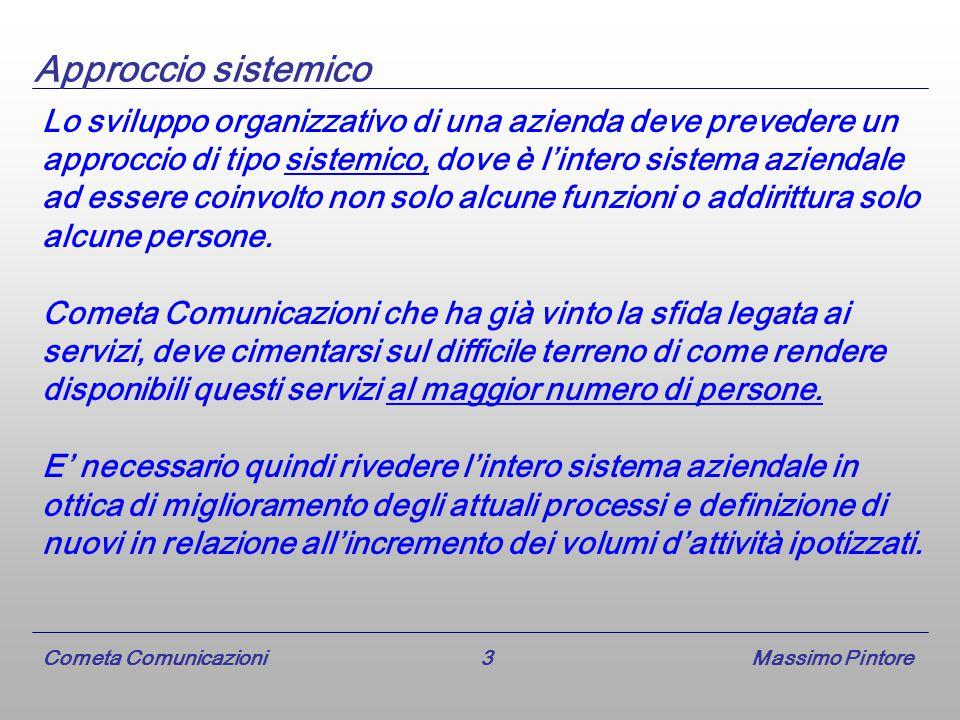 Cometa Comunicazioni 3 Massimo Pintore Approccio sistemico Lo sviluppo organizzativo di una azienda deve prevedere un approccio di tipo sistemico, dove è l'intero sistema aziendale ad essere coinvolto non solo alcune funzioni o addirittura solo alcune persone.