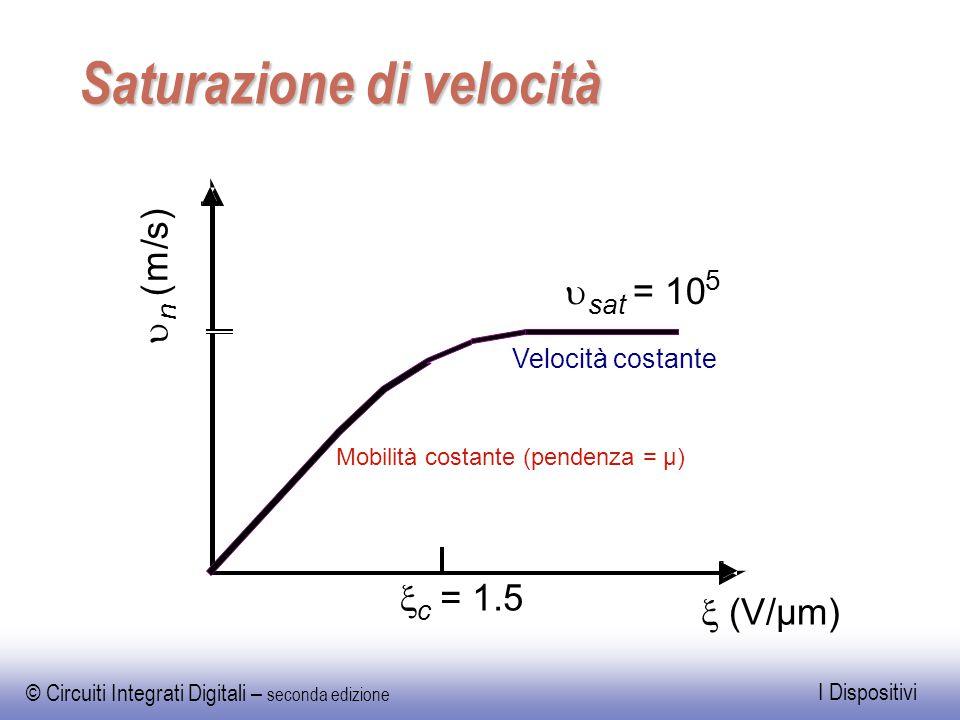 © Circuiti Integrati Digitali – seconda edizione I Dispositivi Saturazione di velocità  (V/µm)  c = 1.5  n ( m / s )  sat = 10 5 Mobilità costante