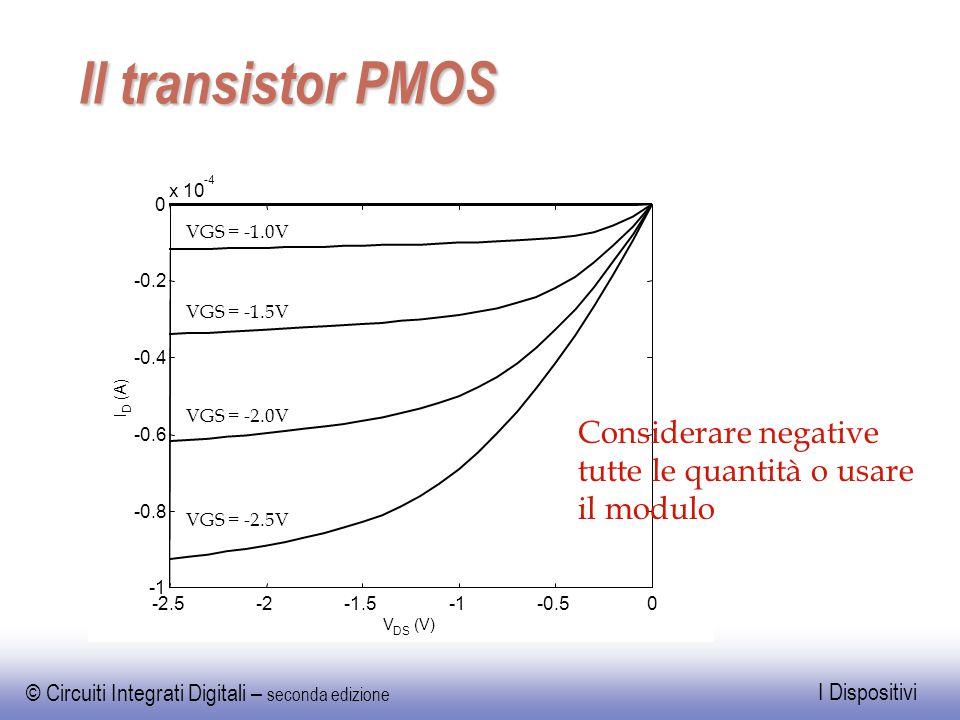 © Circuiti Integrati Digitali – seconda edizione I Dispositivi Il transistor PMOS -2.5-2-1.5-0.50 -0.8 -0.6 -0.4 -0.2 0 x 10 -4 V DS (V) I D (A) Consi