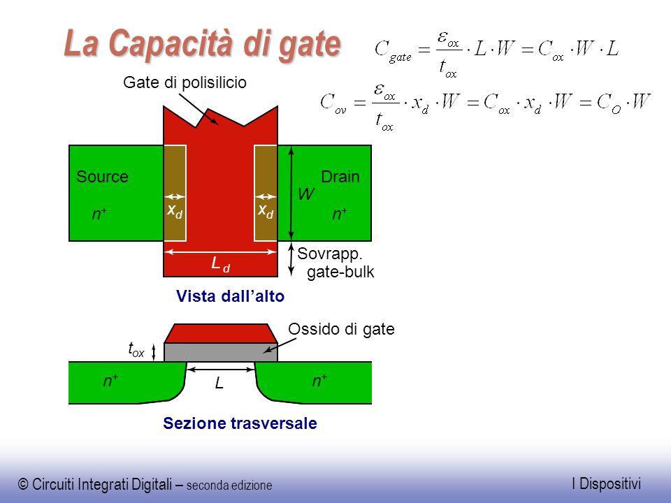 © Circuiti Integrati Digitali – seconda edizione I Dispositivi La Capacità di gate t ox n + n + Sezione trasversale L Ossido di gate x d x d L d Gate