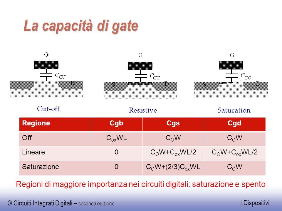 © Circuiti Integrati Digitali – seconda edizione I Dispositivi La capacità di gate Cut-off ResistiveSaturation Regioni di maggiore importanza nei circ