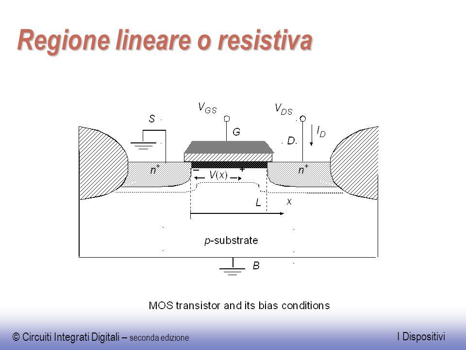 © Circuiti Integrati Digitali – seconda edizione I Dispositivi Regione lineare o resistiva