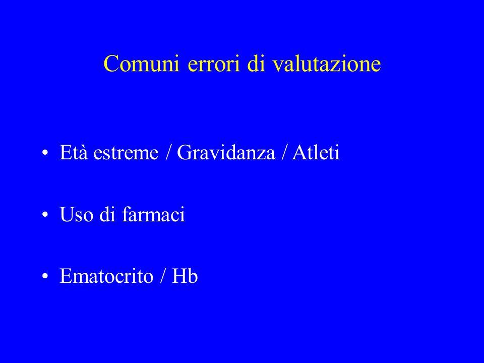 Comuni errori di valutazione Età estreme / Gravidanza / Atleti Uso di farmaci Ematocrito / Hb