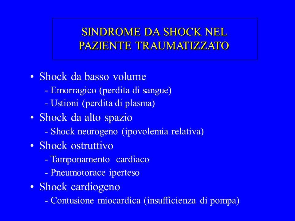 SINDROME DA SHOCK NEL PAZIENTE TRAUMATIZZATO Shock da basso volume - Emorragico (perdita di sangue) - Ustioni (perdita di plasma) Shock da alto spazio
