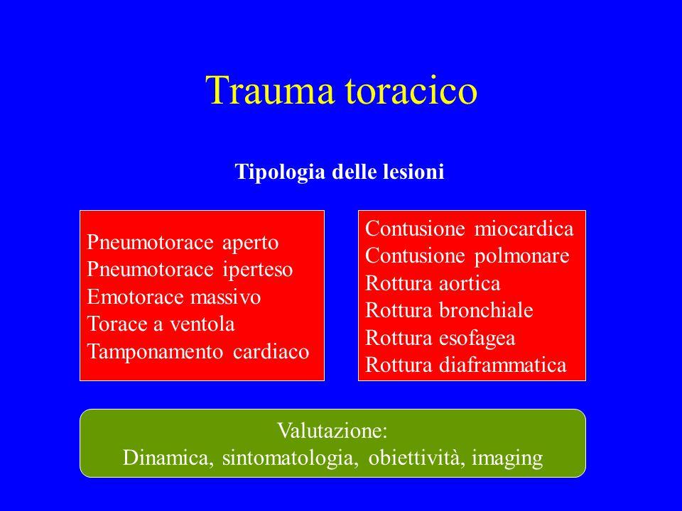 Trauma toracico Tipologia delle lesioni Pneumotorace aperto Pneumotorace iperteso Emotorace massivo Torace a ventola Tamponamento cardiaco Contusione
