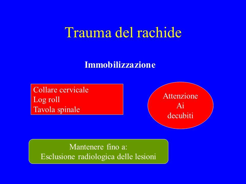 Trauma del rachide Immobilizzazione Collare cervicale Log roll Tavola spinale Attenzione Ai decubiti Mantenere fino a: Esclusione radiologica delle le