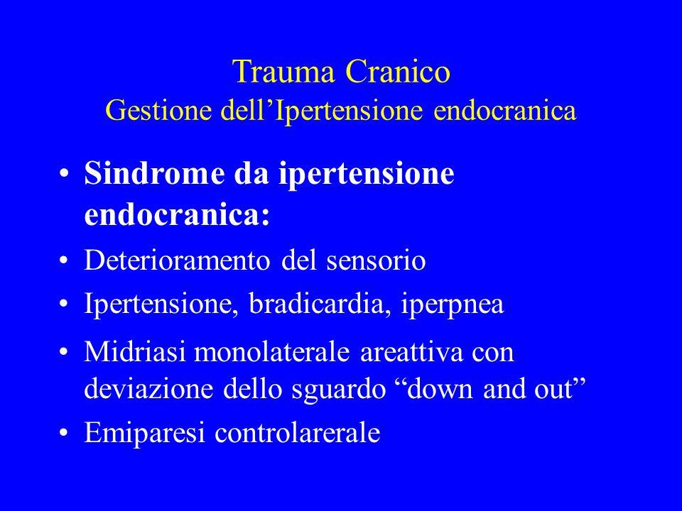Trauma Cranico Gestione dell'Ipertensione endocranica Sindrome da ipertensione endocranica: Deterioramento del sensorio Ipertensione, bradicardia, ipe