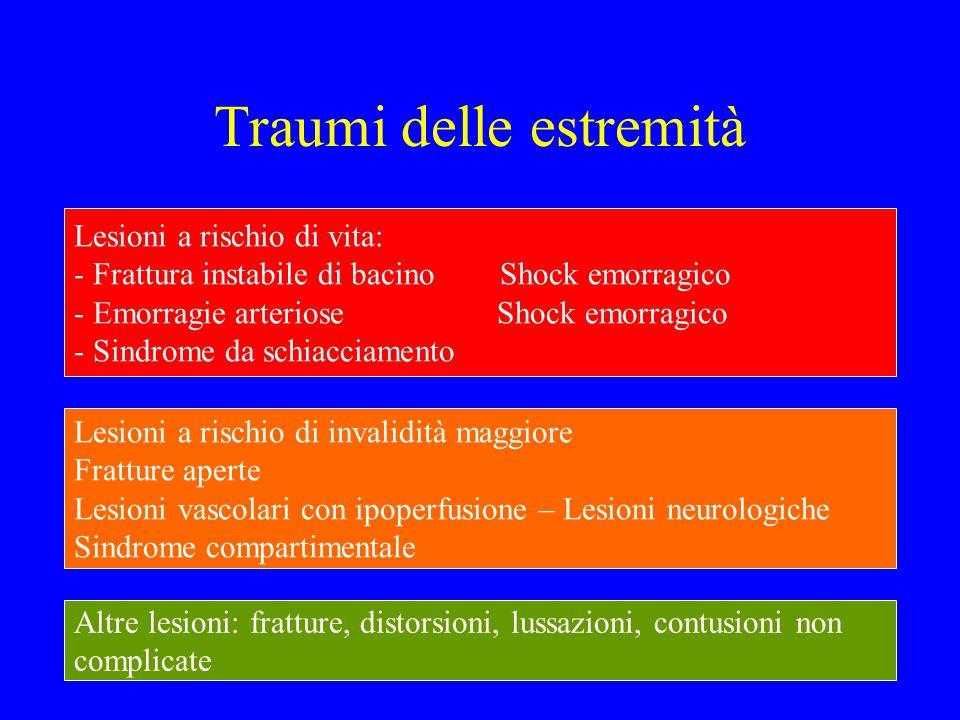 Traumi delle estremità Lesioni a rischio di vita: - Frattura instabile di bacino Shock emorragico - Emorragie arteriose Shock emorragico - Sindrome da