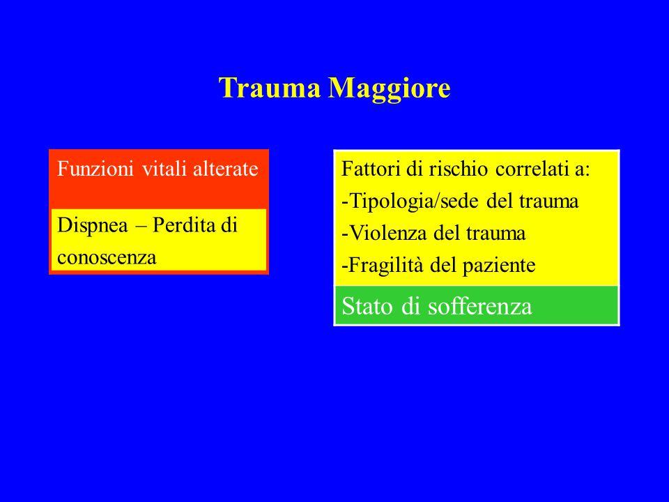 Trauma Maggiore Funzioni vitali alterateFattori di rischio correlati a: -Tipologia/sede del trauma -Violenza del trauma -Fragilità del paziente Dispne