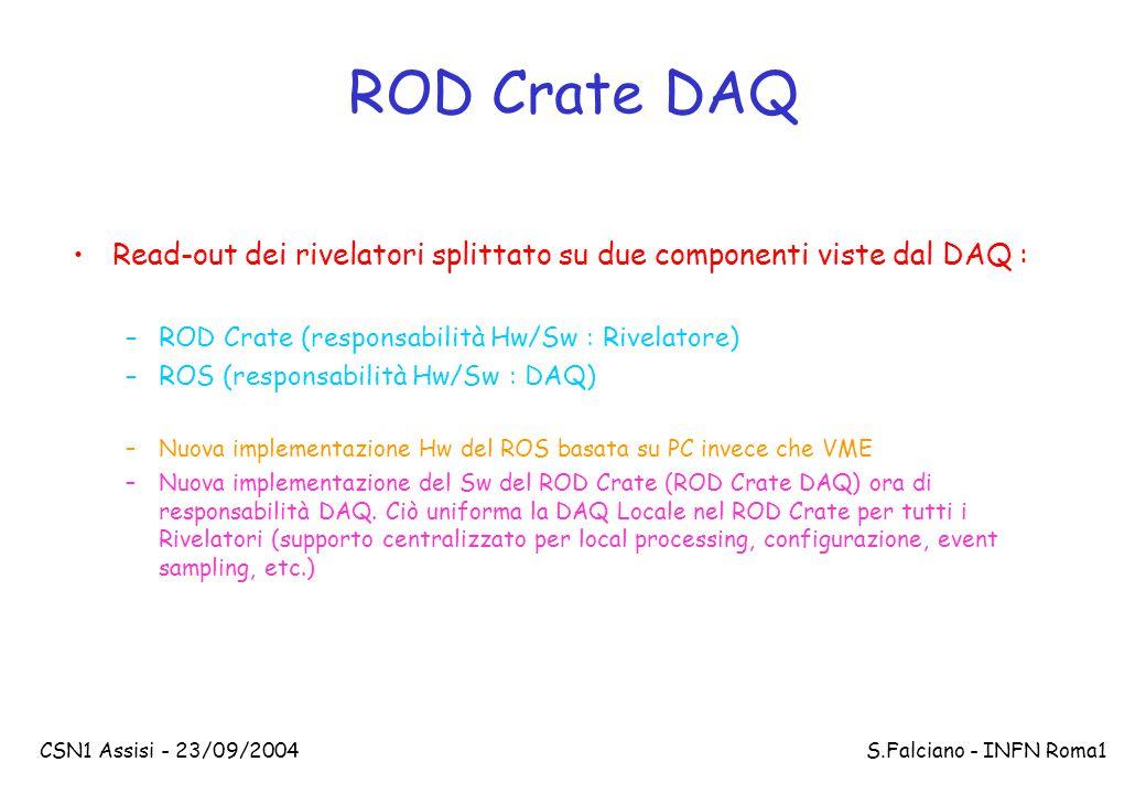 CSN1 Assisi - 23/09/2004 S.Falciano - INFN Roma1 ROD Crate DAQ Read-out dei rivelatori splittato su due componenti viste dal DAQ : –ROD Crate (responsabilità Hw/Sw : Rivelatore) –ROS (responsabilità Hw/Sw : DAQ) –Nuova implementazione Hw del ROS basata su PC invece che VME –Nuova implementazione del Sw del ROD Crate (ROD Crate DAQ) ora di responsabilità DAQ.