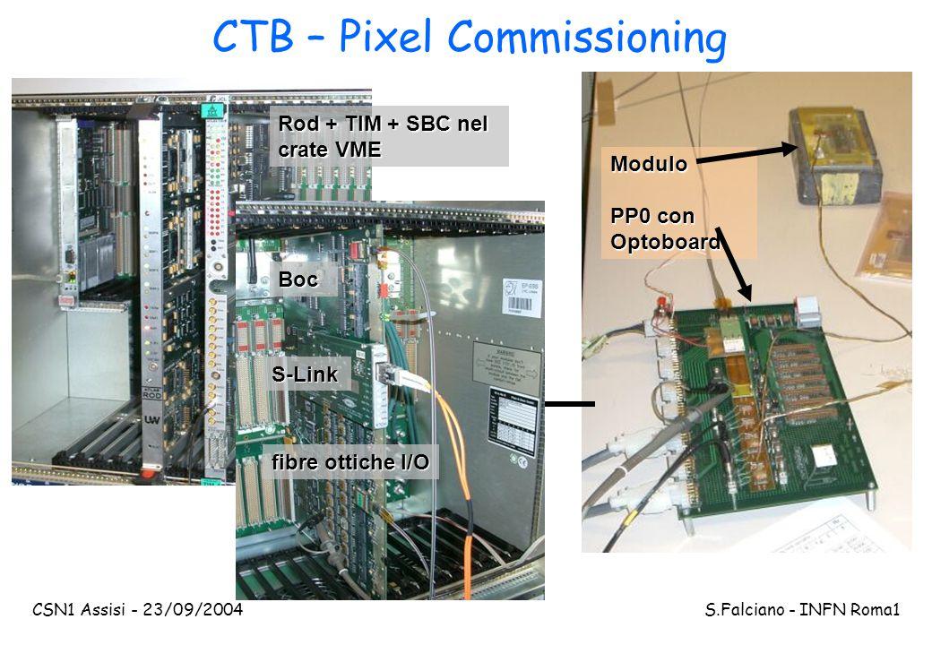 CSN1 Assisi - 23/09/2004 S.Falciano - INFN Roma1 CTB – Pixel Commissioning Rod + TIM + SBC nel crate VME Modulo PP0 con Optoboard Boc fibre ottiche I/