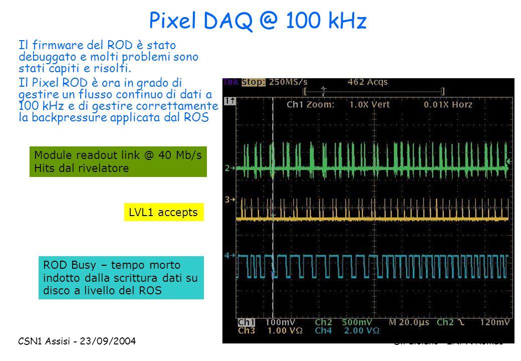 CSN1 Assisi - 23/09/2004 S.Falciano - INFN Roma1 Pixel DAQ @ 100 kHz Module readout link @ 40 Mb/s Hits dal rivelatore LVL1 accepts ROD Busy – tempo m
