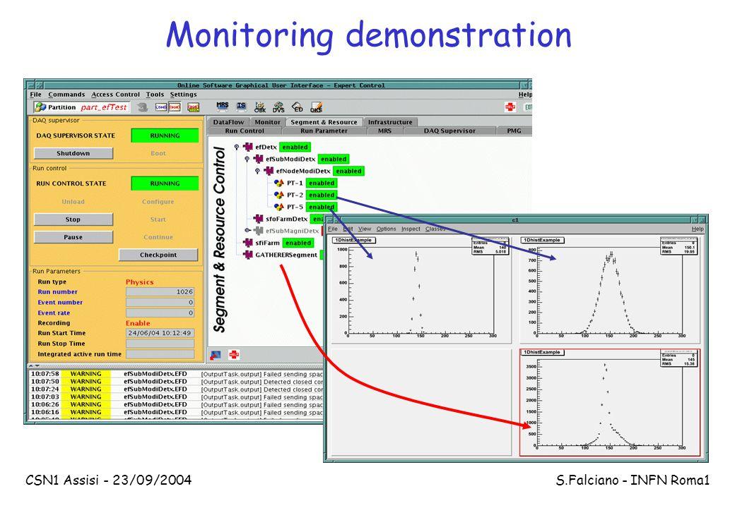 CSN1 Assisi - 23/09/2004 S.Falciano - INFN Roma1 Monitoring demonstration