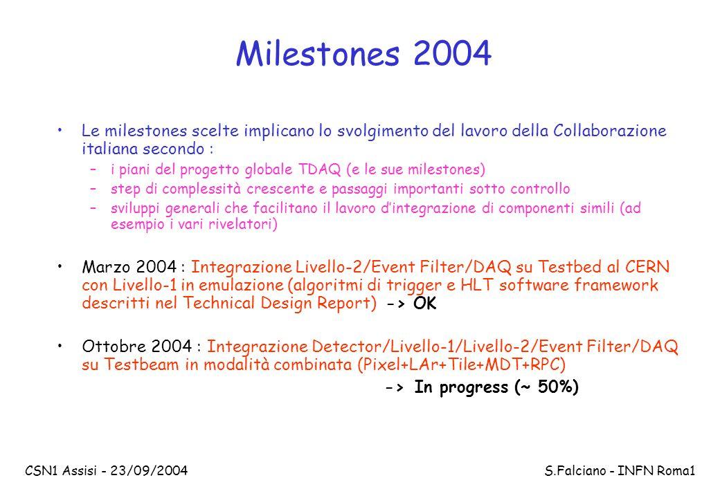 CSN1 Assisi - 23/09/2004 S.Falciano - INFN Roma1 Milestones 2004 Le milestones scelte implicano lo svolgimento del lavoro della Collaborazione italiana secondo : –i piani del progetto globale TDAQ (e le sue milestones) –step di complessità crescente e passaggi importanti sotto controllo –sviluppi generali che facilitano il lavoro d'integrazione di componenti simili (ad esempio i vari rivelatori) Marzo 2004 : Integrazione Livello-2/Event Filter/DAQ su Testbed al CERN con Livello-1 in emulazione (algoritmi di trigger e HLT software framework descritti nel Technical Design Report) -> OK Ottobre 2004 : Integrazione Detector/Livello-1/Livello-2/Event Filter/DAQ su Testbeam in modalità combinata (Pixel+LAr+Tile+MDT+RPC) -> In progress (~ 50%)