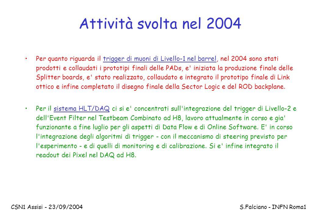 CSN1 Assisi - 23/09/2004 S.Falciano - INFN Roma1 Attività svolta nel 2004 Per quanto riguarda il trigger di muoni di Livello-1 nel barrel, nel 2004 so