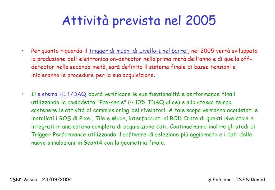 CSN1 Assisi - 23/09/2004 S.Falciano - INFN Roma1 Attività prevista nel 2005 Per quanto riguarda il trigger di muoni di Livello-1 nel barrel, nel 2005