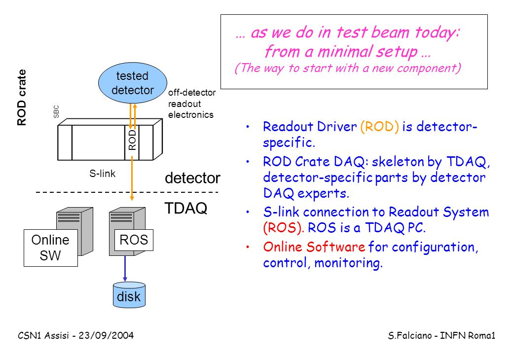 CSN1 Assisi - 23/09/2004 S.Falciano - INFN Roma1 … as we do in test beam today: from a minimal setup … (The way to start with a new component) Readout Driver (ROD) is detector- specific.