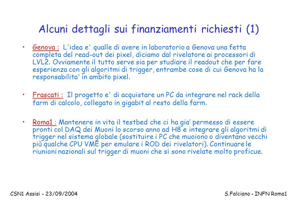 CSN1 Assisi - 23/09/2004 S.Falciano - INFN Roma1 Alcuni dettagli sui finanziamenti richiesti (1) Genova : L idea e qualle di avere in laboratorio a Genova una fetta completa del read-out dei pixel, diciamo dal rivelatore ai processori di LVL2.