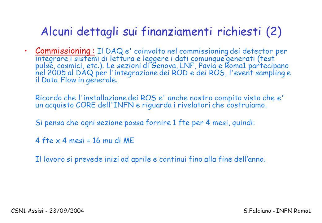 CSN1 Assisi - 23/09/2004 S.Falciano - INFN Roma1 Alcuni dettagli sui finanziamenti richiesti (2) Commissioning : Il DAQ e coinvolto nel commissioning dei detector per integrare i sistemi di lettura e leggere i dati comunque generati (test pulse, cosmici, etc.).