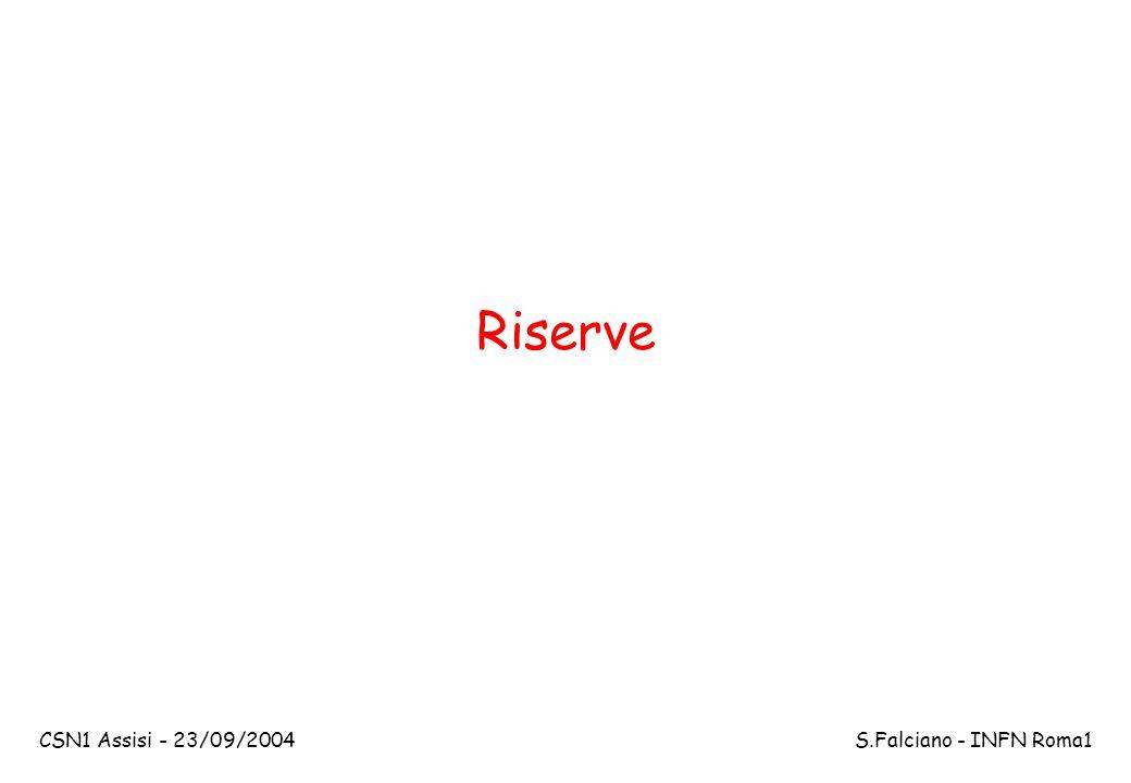 CSN1 Assisi - 23/09/2004 S.Falciano - INFN Roma1 Riserve