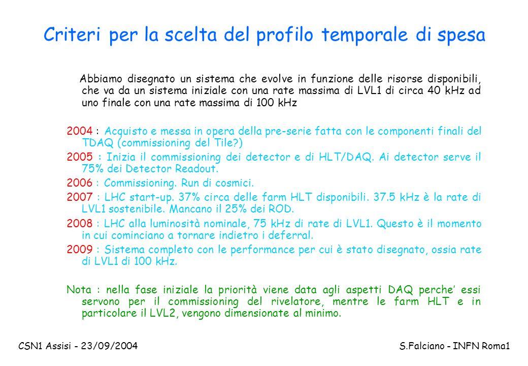 CSN1 Assisi - 23/09/2004 S.Falciano - INFN Roma1 Criteri per la scelta del profilo temporale di spesa Abbiamo disegnato un sistema che evolve in funzi