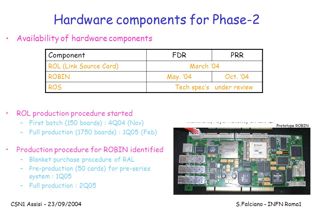 CSN1 Assisi - 23/09/2004 S.Falciano - INFN Roma1 Hardware components for Phase-2 Availability of hardware components ComponentFDRPRR ROL (Link Source