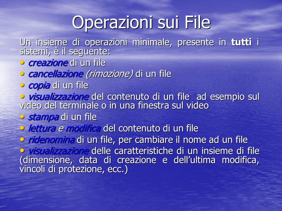 Operazioni sui File Un insieme di operazioni minimale, presente in tutti i sistemi, è il seguente: creazione di un file creazione di un file cancellazione (rimozione) di un file cancellazione (rimozione) di un file copia di un file copia di un file visualizzazione del contenuto di un file ad esempio sul video del terminale o in una finestra sul video visualizzazione del contenuto di un file ad esempio sul video del terminale o in una finestra sul video stampa di un file stampa di un file lettura e modifica del contenuto di un file lettura e modifica del contenuto di un file ridenomina di un file, per cambiare il nome ad un file ridenomina di un file, per cambiare il nome ad un file visualizzazione delle caratteristiche di un insieme di file (dimensione, data di creazione e dell'ultima modifica, vincoli di protezione, ecc.) visualizzazione delle caratteristiche di un insieme di file (dimensione, data di creazione e dell'ultima modifica, vincoli di protezione, ecc.)
