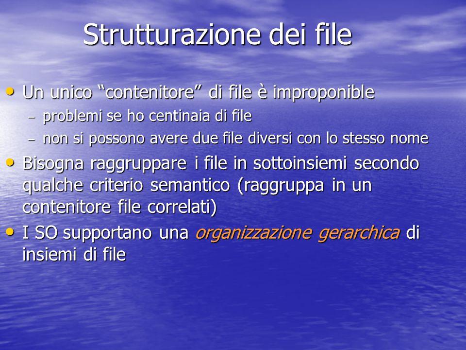 Un unico contenitore di file è improponible Un unico contenitore di file è improponible – problemi se ho centinaia di file – non si possono avere due file diversi con lo stesso nome Bisogna raggruppare i file in sottoinsiemi secondo qualche criterio semantico (raggruppa in un contenitore file correlati) Bisogna raggruppare i file in sottoinsiemi secondo qualche criterio semantico (raggruppa in un contenitore file correlati) I SO supportano una organizzazione gerarchica di insiemi di file I SO supportano una organizzazione gerarchica di insiemi di file Strutturazione dei file