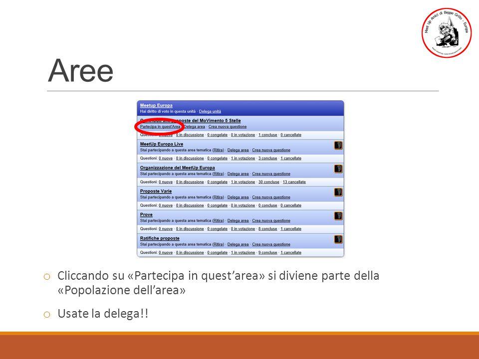 Aree o Cliccando su «Partecipa in quest'area» si diviene parte della «Popolazione dell'area» o Usate la delega!!