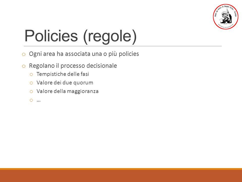 Policies (regole) o Ogni area ha associata una o più policies o Regolano il processo decisionale o Tempistiche delle fasi o Valore dei due quorum o Valore della maggioranza o …