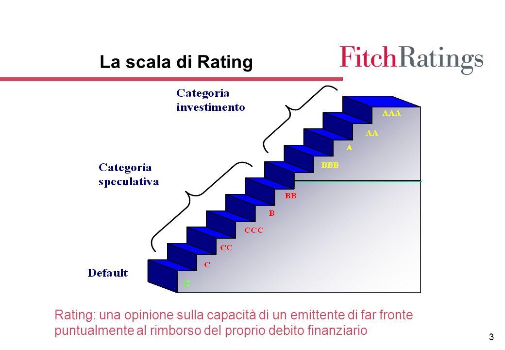 3 La scala di Rating Rating: una opinione sulla capacità di un emittente di far fronte puntualmente al rimborso del proprio debito finanziario