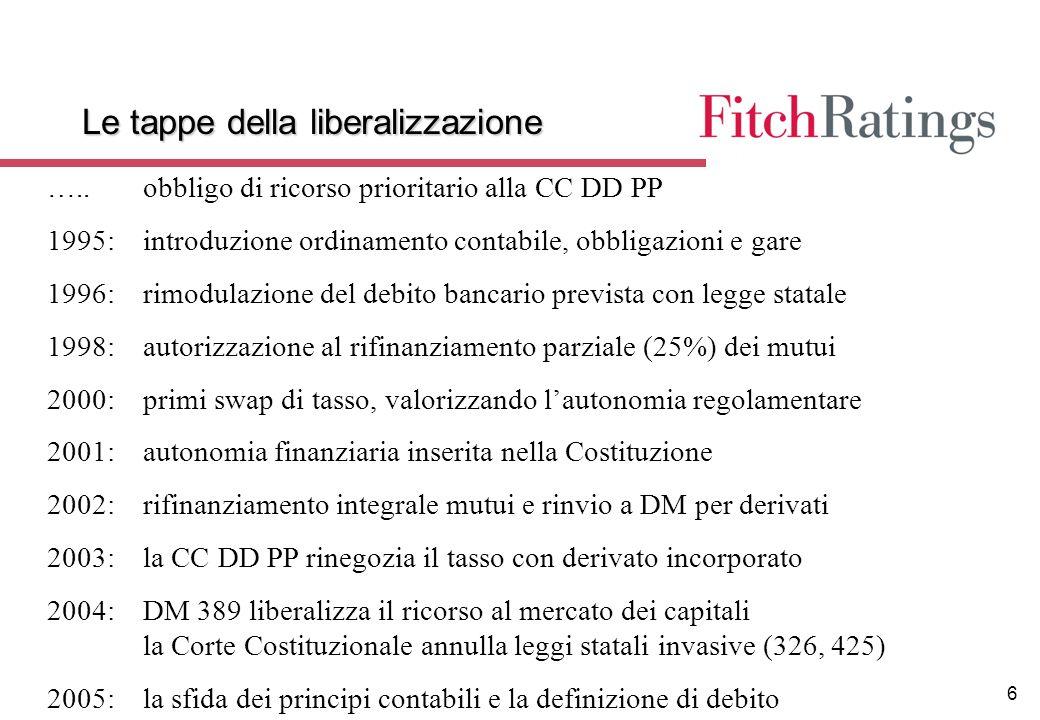 6 Le tappe della liberalizzazione …..obbligo di ricorso prioritario alla CC DD PP 1995: introduzione ordinamento contabile, obbligazioni e gare 1996: rimodulazione del debito bancario prevista con legge statale 1998: autorizzazione al rifinanziamento parziale (25%) dei mutui 2000: primi swap di tasso, valorizzando l'autonomia regolamentare 2001:autonomia finanziaria inserita nella Costituzione 2002:rifinanziamento integrale mutui e rinvio a DM per derivati 2003: la CC DD PP rinegozia il tasso con derivato incorporato 2004:DM 389 liberalizza il ricorso al mercato dei capitali la Corte Costituzionale annulla leggi statali invasive (326, 425) 2005:la sfida dei principi contabili e la definizione di debito