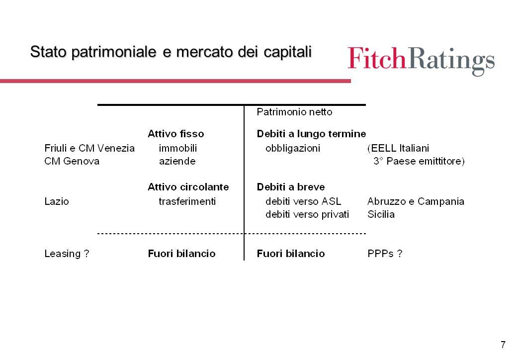 7 Stato patrimoniale e mercato dei capitali