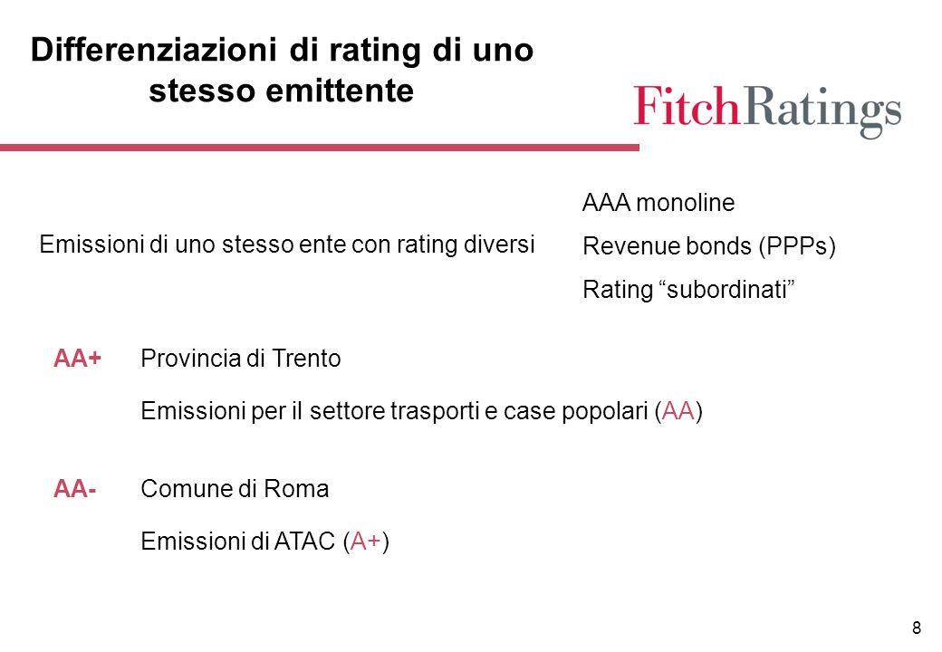 8 Differenziazioni di rating di uno stesso emittente AA+Provincia di Trento Emissioni per il settore trasporti e case popolari (AA) AA-Comune di Roma Emissioni di ATAC (A+) Emissioni di uno stesso ente con rating diversi AAA monoline Revenue bonds (PPPs) Rating subordinati